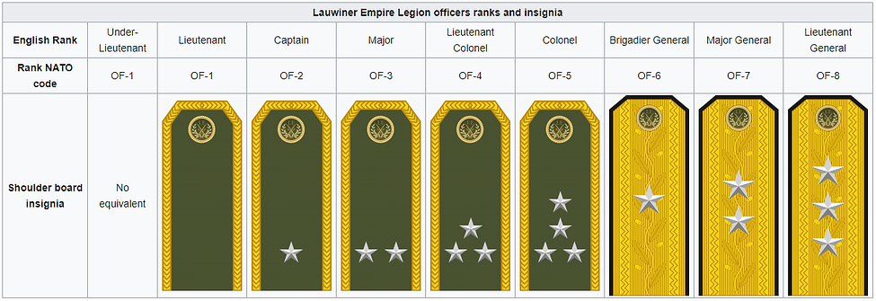 Ranks Info.PNG
