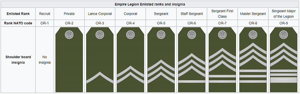 Ranks Info 0.PNG