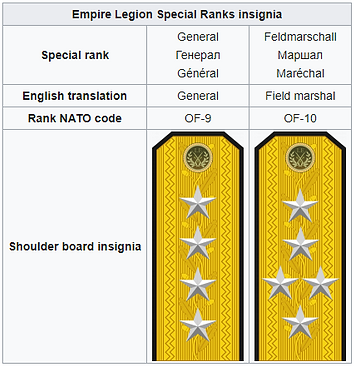 Ranks Info 1.PNG