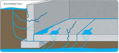 wet-basement-inspection-new-york.jpg