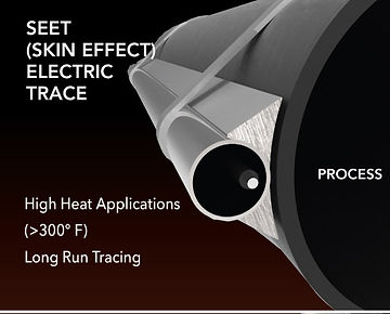 QMax ETS   Electric Tracing   SEET