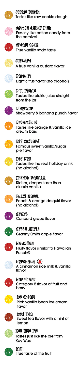 SBC2020FlavorBoard (1) 2.png