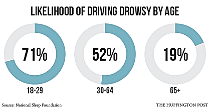 Drowsy facts.png
