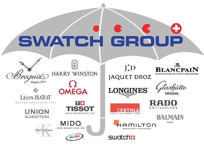 Swatch-Group-Brands-Umbrella (1).jpg