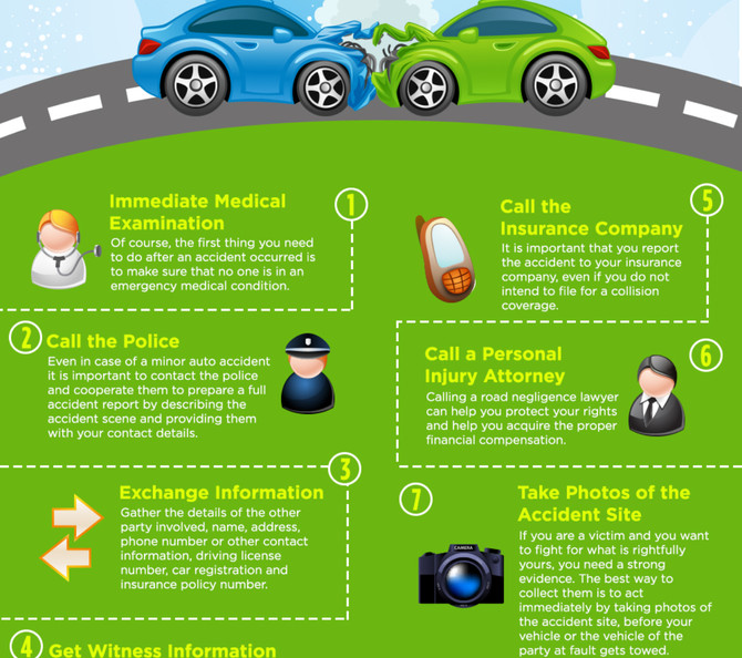 What To DoAfter An AutoAccident.