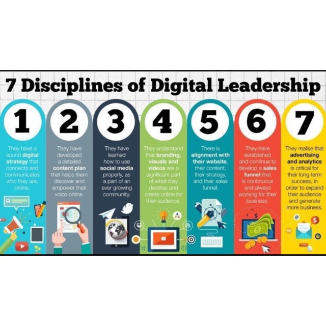 The 7 Points Of Leadership In DigitalMarketing.