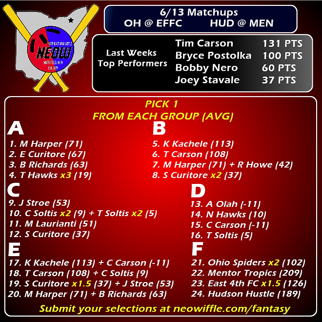 Fantasy Preview 21-06-13.png