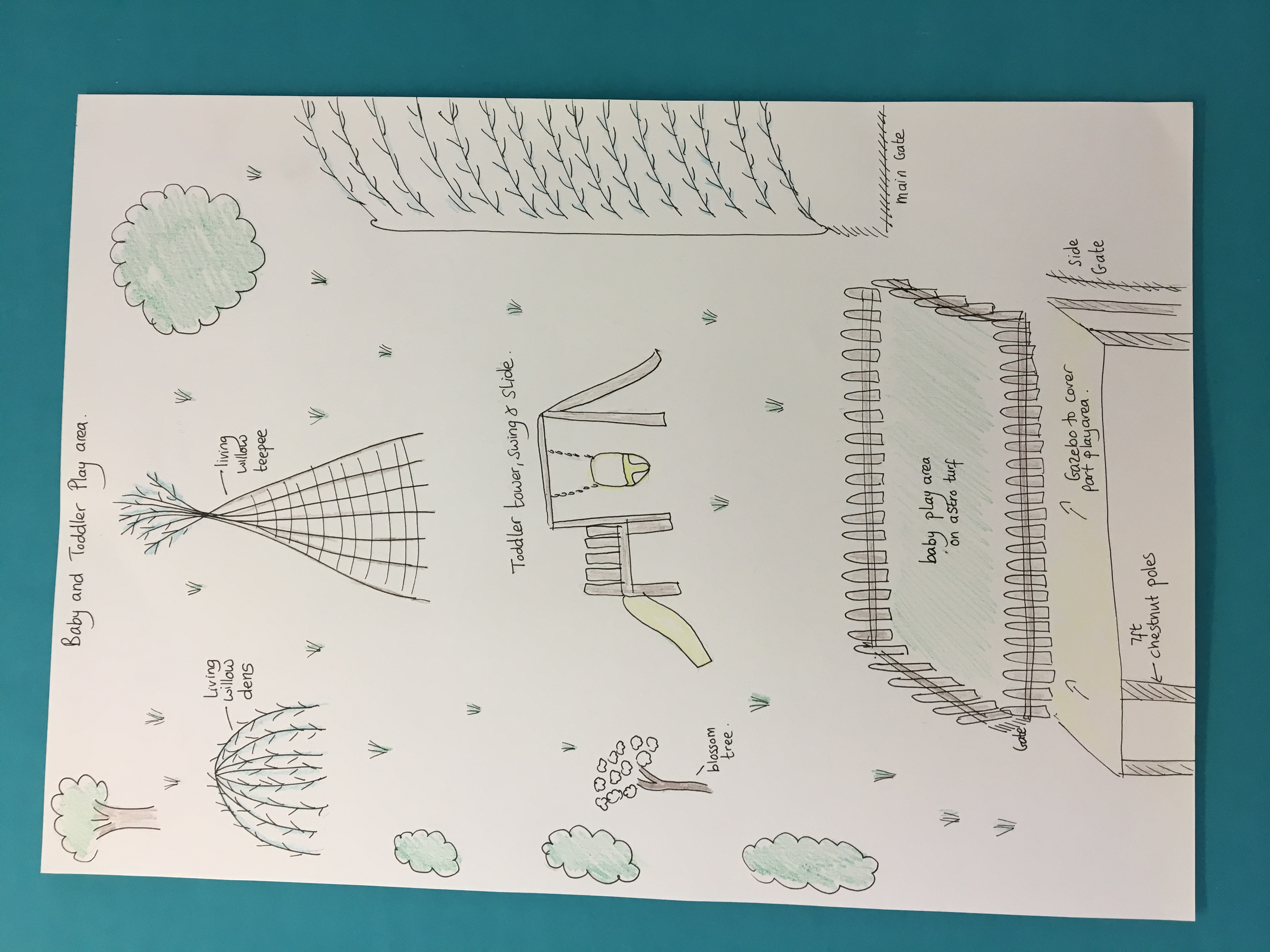 Forest school plans