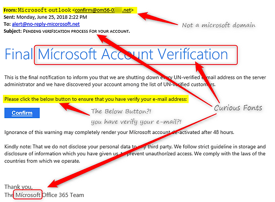Microsoft Notification Phishing Email | Business IT Support