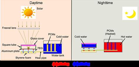 daynight-solar.png