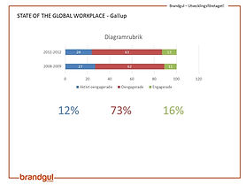 State of the global workplace report_edi