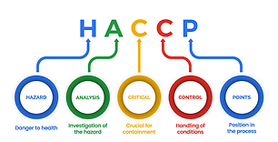 ob_ed1991_haccp-certification.png