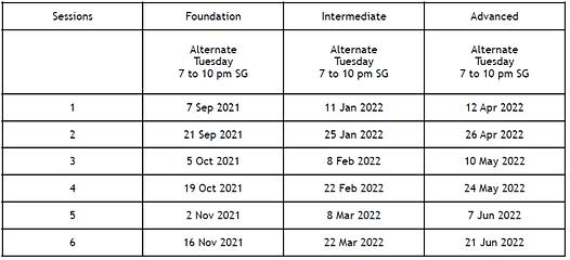 New Cohort 19 Dates.png