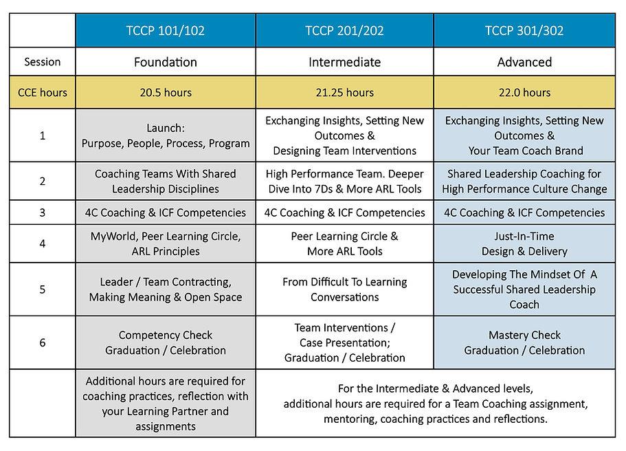 TCCP%20Program%20Overview%20for%20Websit