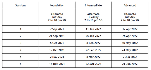 Schedule for Cohort 19.png