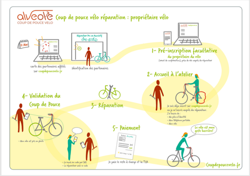 coup_de_pouce_vélo.png