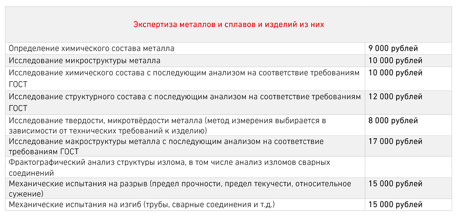 экспертиза металлов.png