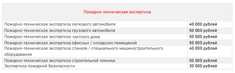 пожарно-техническая.png
