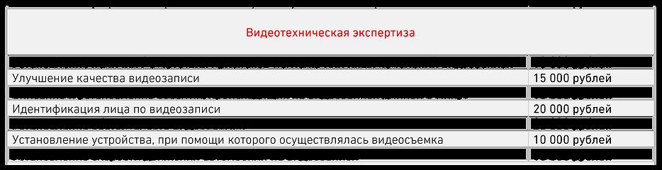 видеотехническая экспертиза.png