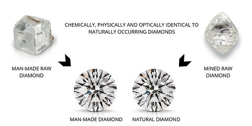 ARE-LAB-GROWN-DIAMONDS-REAL.jpg