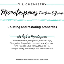 _OIL CHEMISTRY Monoterpenes.png