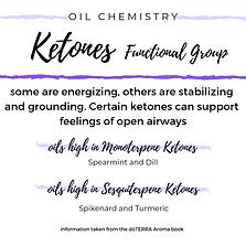 _OIL CHEMISTRY Ketones.png