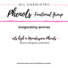 _OIL CHEMISTRY Phenols.png