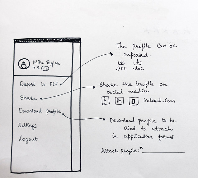 user profile sketch 1.jpg