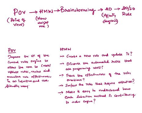 Datavisor Brainstorming.png