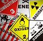Ejemplo de señales de transportación de sustancias y grado de riesgo.