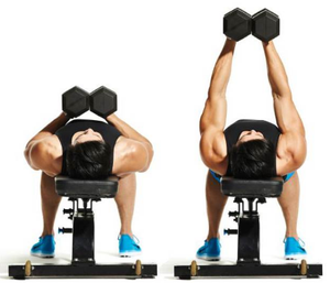 Dumbbell Squeeze Press