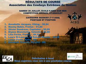 Cowboy Extrême du Bas-Saint-Laurent : un véritable succès!