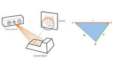 3DSystems-Scanner-Structured-Light.jpg