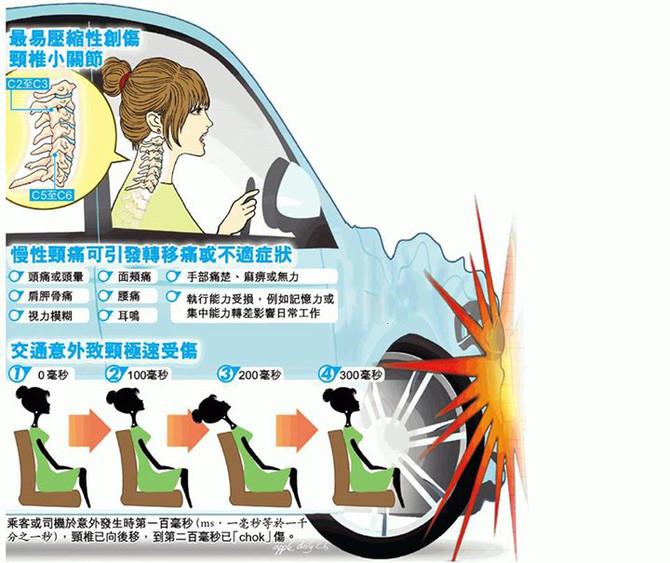 請不容忽視交通意外引發的痛症!!