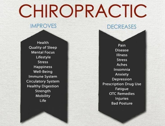 Chiropractic makes a huge difference!