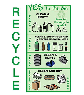 How to Recycle Brochure - Chisago - Lindstrom - Forest Lake - Wyoming - Taylors Falls - Scandia - Columbus - Stacy - North Branch - Linwood - Coon Lake Beach - Almelund - Minnesota - MN