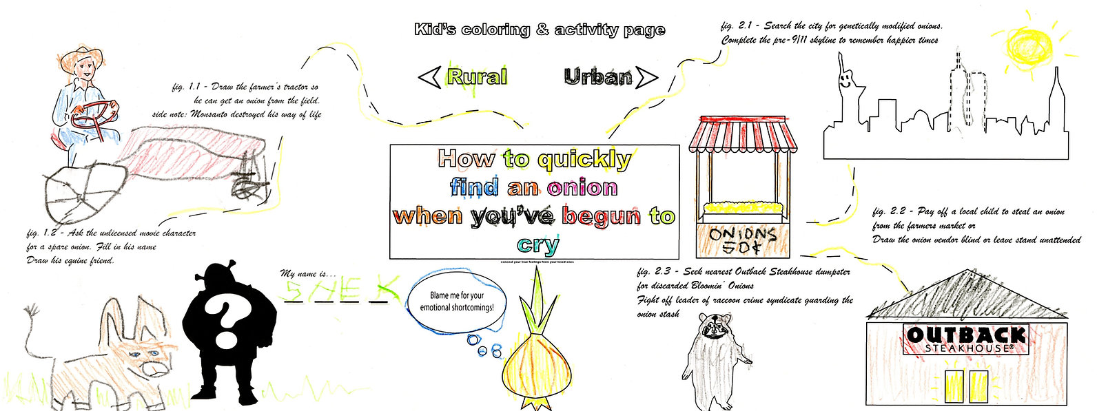 how to quickly find an onion when you've