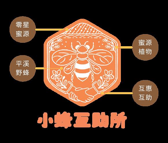 logo介紹-02.png