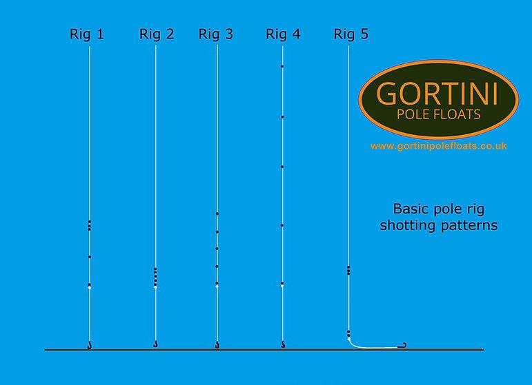 xx.. GORTINI rig shotting.jpg