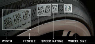 Check car tyre size