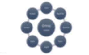 Ortrac_Modules.jpg
