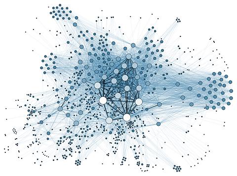 Social_Network_Analysis_Visualization.pn