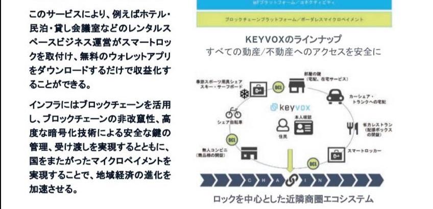 EY Innovativeファクトブックに掲載せれました。