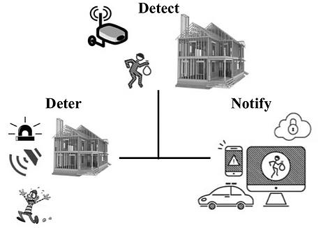 DetectDeterNotify_edited.png