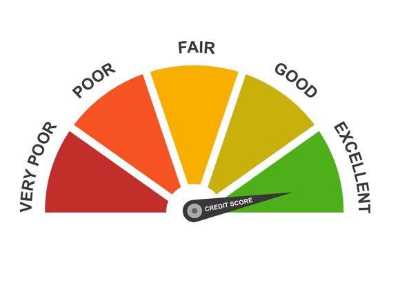 UK Credit Ratings - Get Your Credit and Social Media Score Report