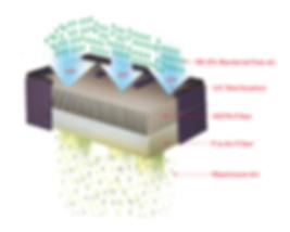 HEPA filter diagram.png
