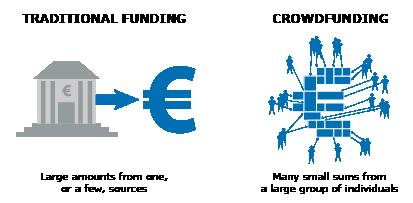 Rót vốn vào Crowdfunding: Nhà đầu tư được và mất những gì?