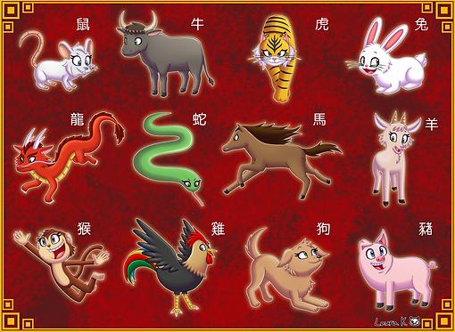 """""""Chinese Zodiac"""" Art Print"""