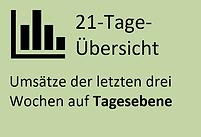21TageUebersicht_klein.png
