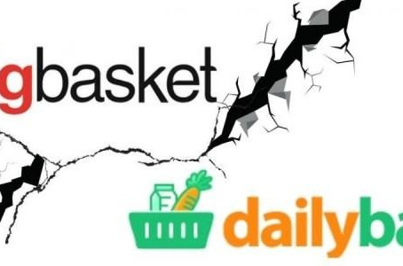 THE FACE-OFF BETWEEN BIG BASKET AND DAILY BASKET: TRADEMARK BULLYING OR ENFORCEMENT OF IP RIGHTS